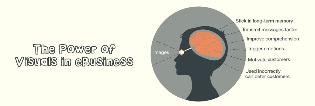 Images in brand image building and online branding